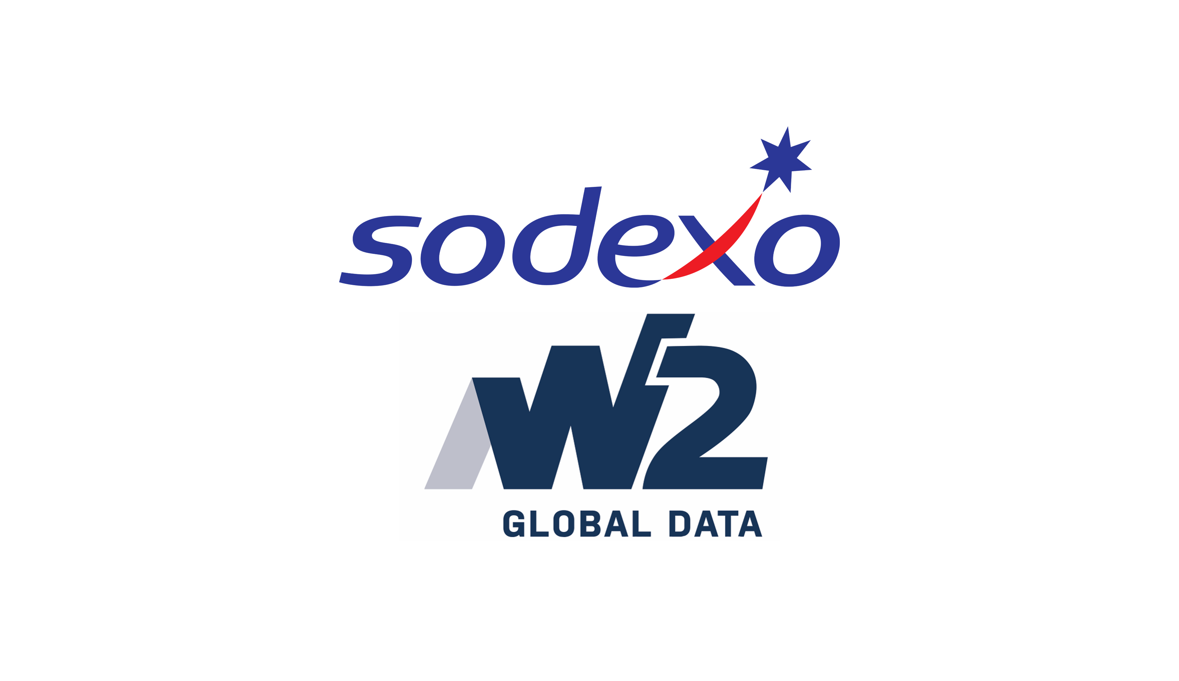 W2 Announces Partnership with Sodexo Engage to Boost Data Integrity for Onboarding