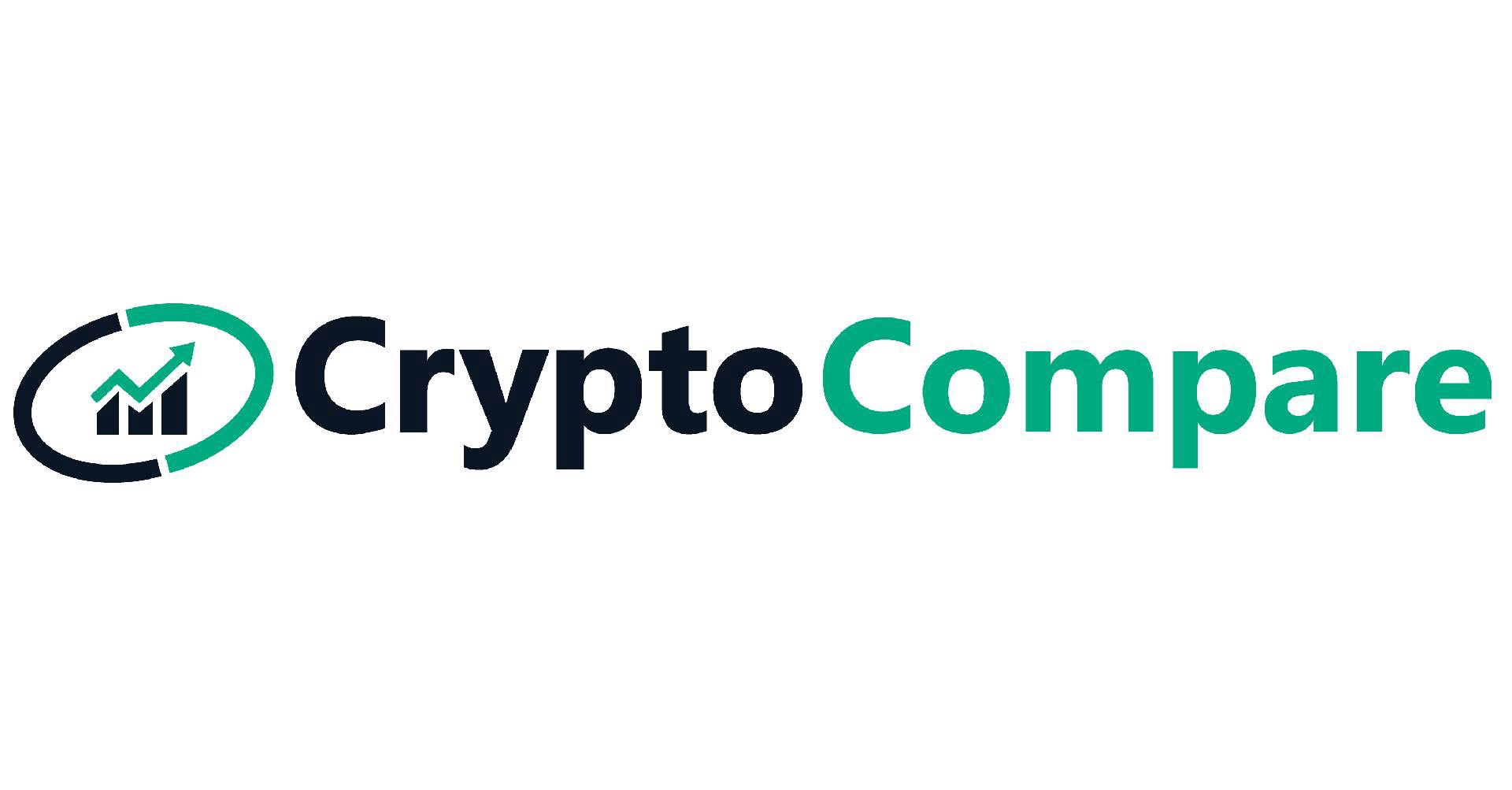 MVIS CryptoCompare Digital Assets 10 Index and MVIS CryptoCompare Digital Assets 25 Index Licensed to FTX