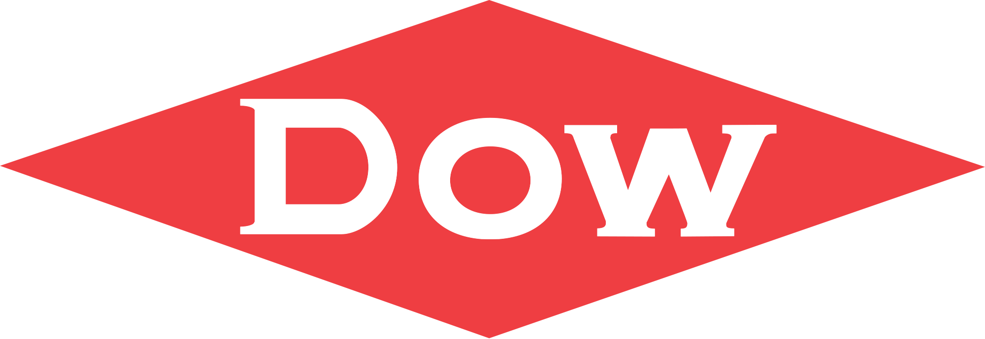 Dow's Innovative EPE Form Solution:Smart Packaging for Smart Shopping