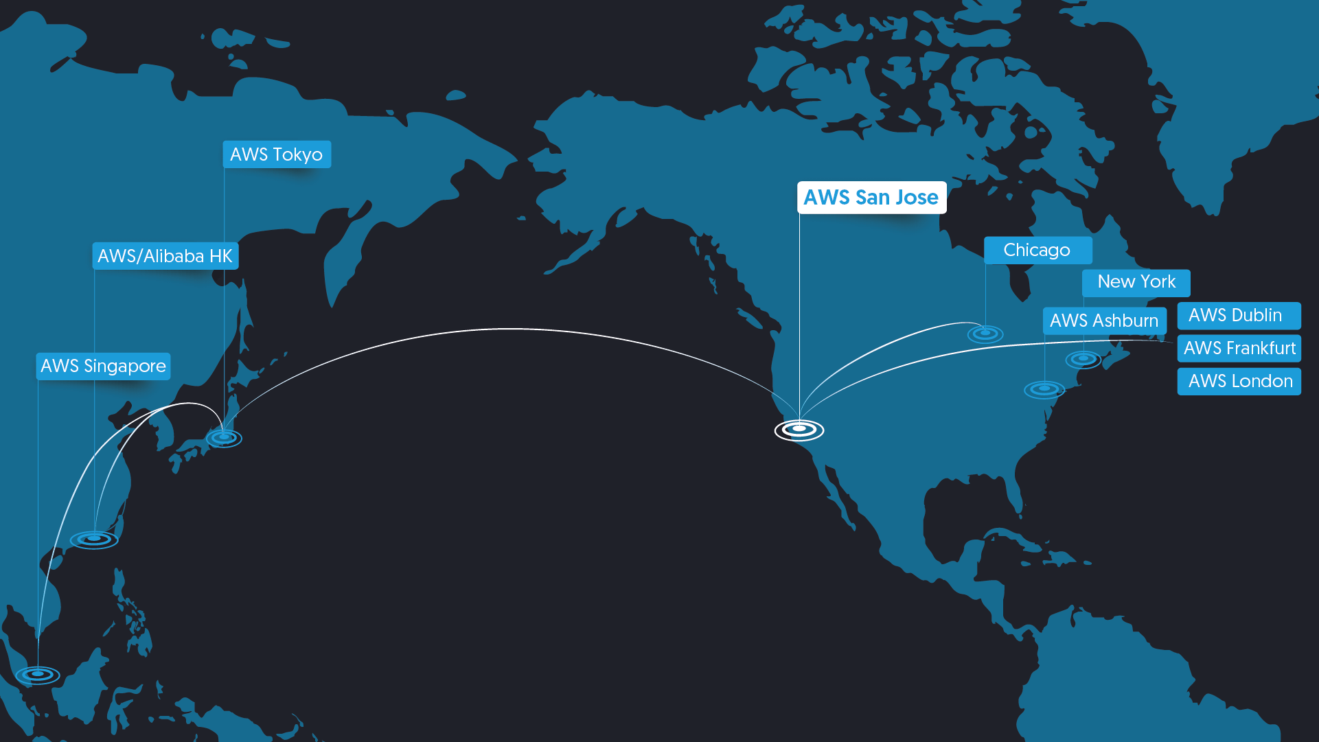 Avelacom Extends Low Latency Connectivity and Data Solutions to AWS US West (N. California) Region