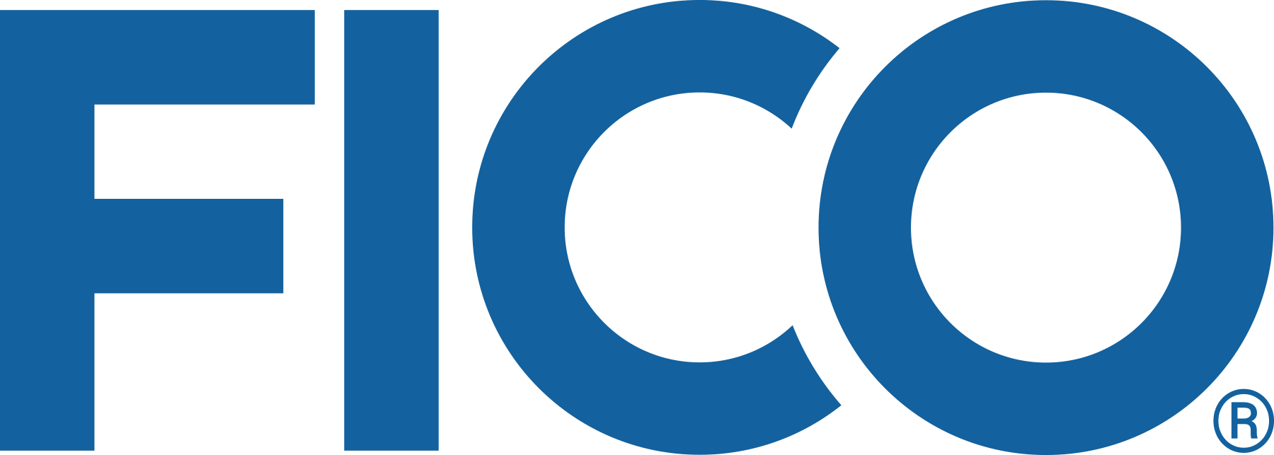 FICO and Visma Connect Launch Partnership to Offer SaaS Anti Financial Crime Solutions in Western-Europe