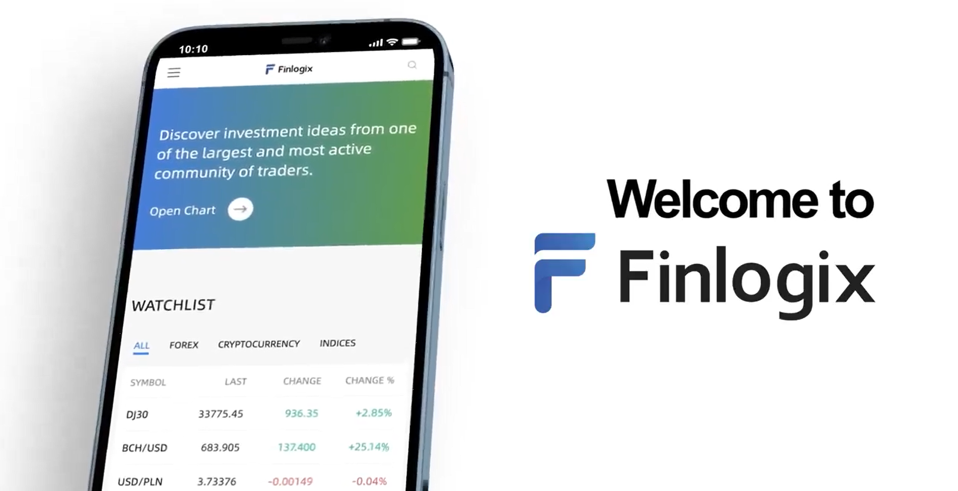 Finlogix, a community of active traders.