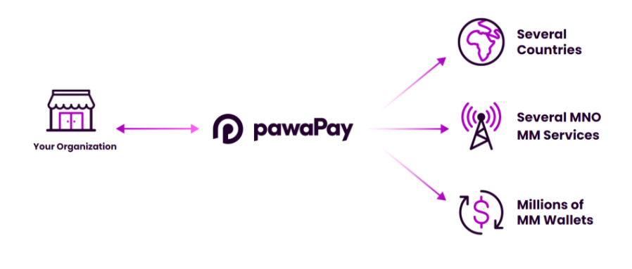 pawaPay Closes on Seed Funding of $9M