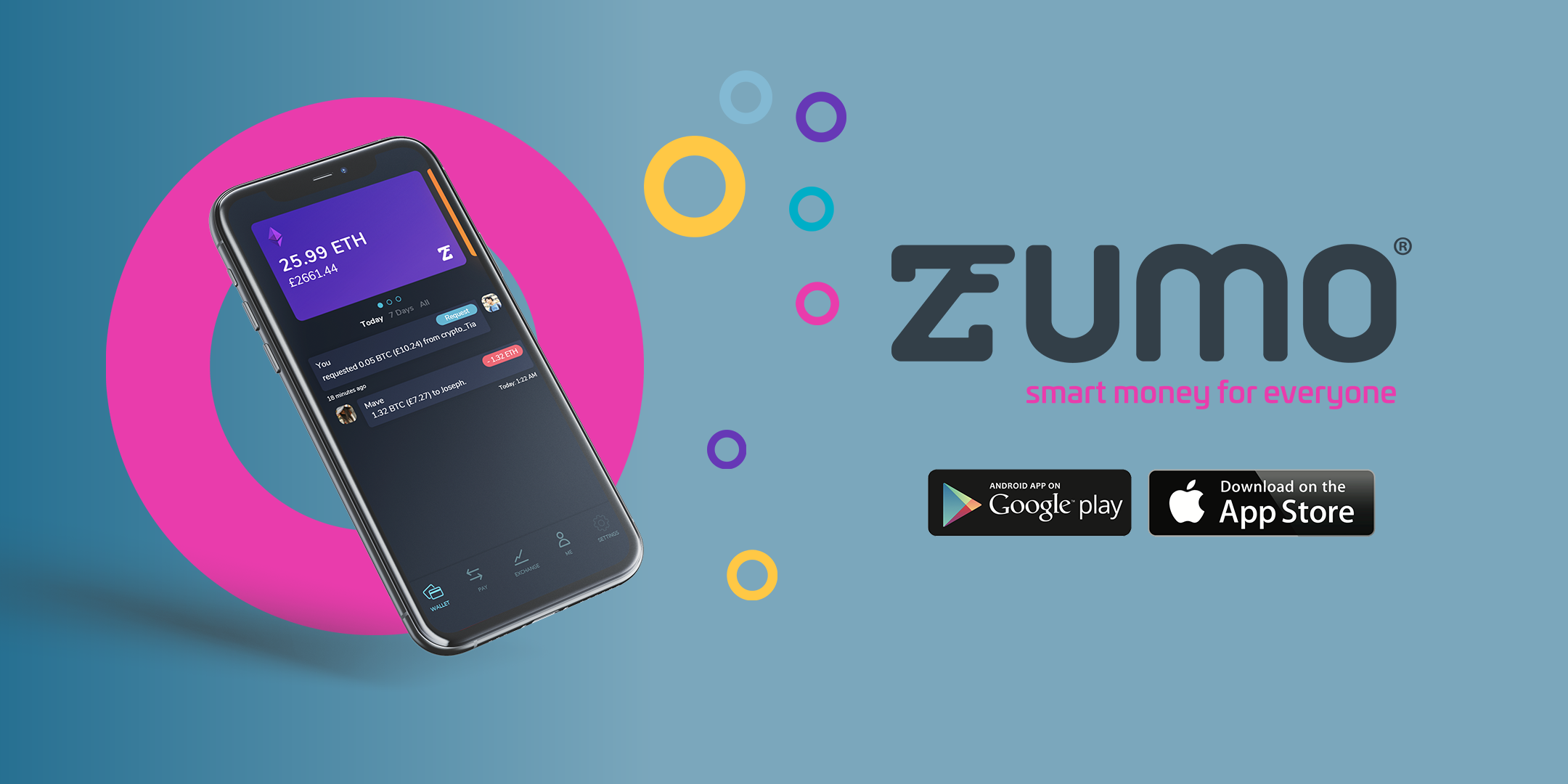 Zumo App Makes Bitcoin Surge Possible for New Investors
