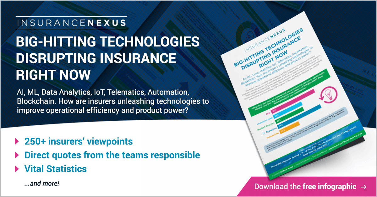 Next Generation Products and Services: How Insurers are Innovating