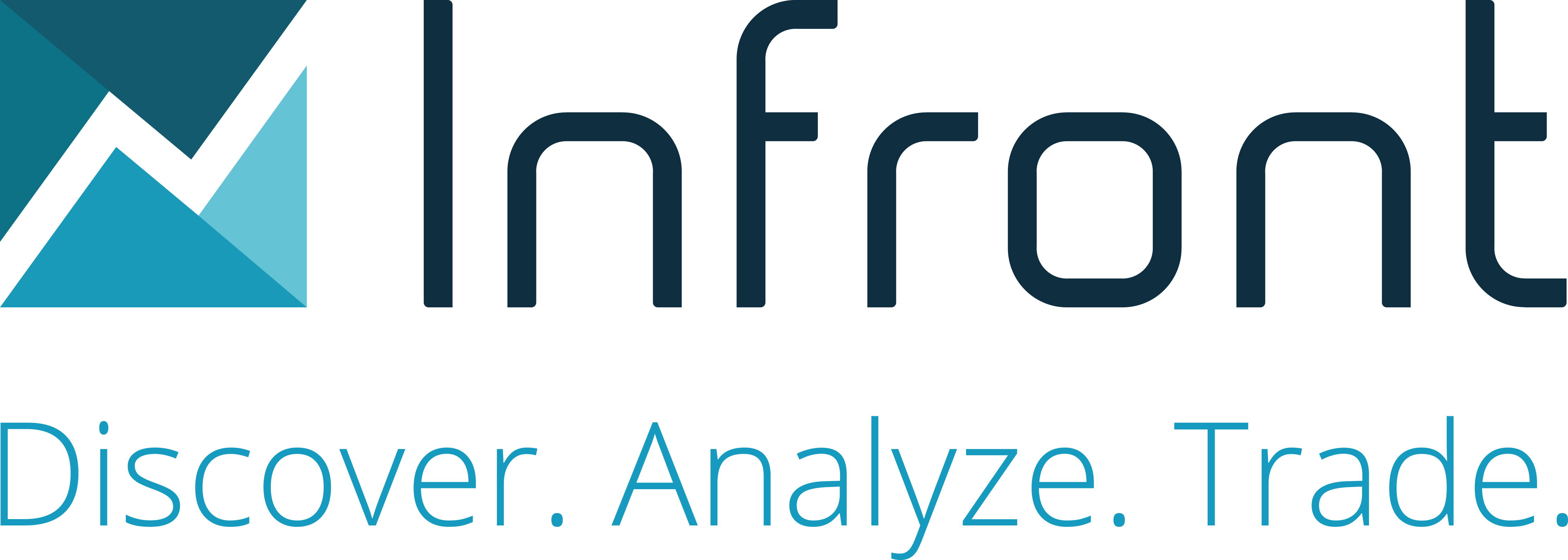 Infront Terminal integrates Symphony Secure and Compliant