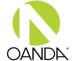 Trade With Oanda Directly From Tradingview Charts