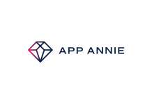 Finance App Downloads Spike 15% to 4.6 Billion in 2020...