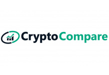 MVIS and CryptoCompare Launch the MVIS CryptoCompare...