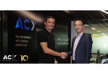 ACY Securities enters a multi-year partnership...