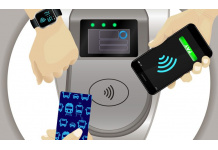 Contactless Payments to Double and Hit $1.6T Value by...