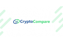 MVIS CryptoCompare Bitcoin Index licensed to VSFG/...