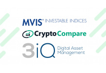 MVIS CryptoCompare Ethereum Benchmark Rate and MVIS...