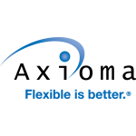 BNY Mellon's HedgeMark Benefits from Axioma's Risk Management Platform