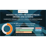 Moving ESG Into The Mainstream: Drivers And Actions