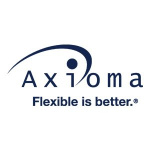 Axioma Introduces New Linked Models in Risk Model Machine